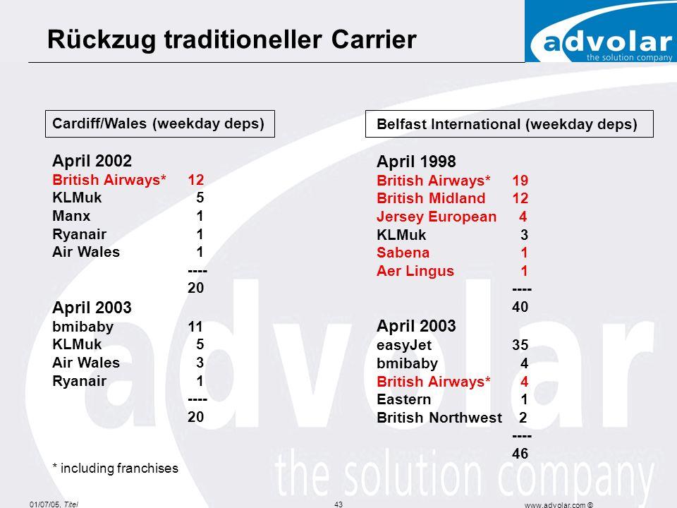 Rückzug traditioneller Carrier
