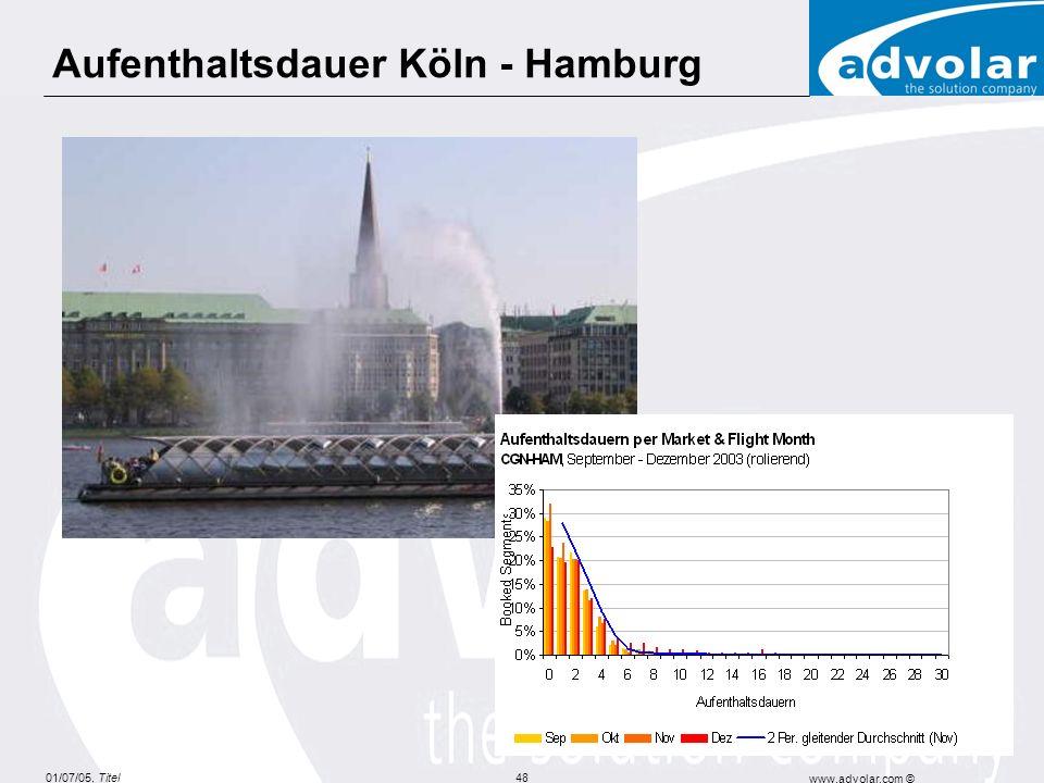 Aufenthaltsdauer Köln - Hamburg