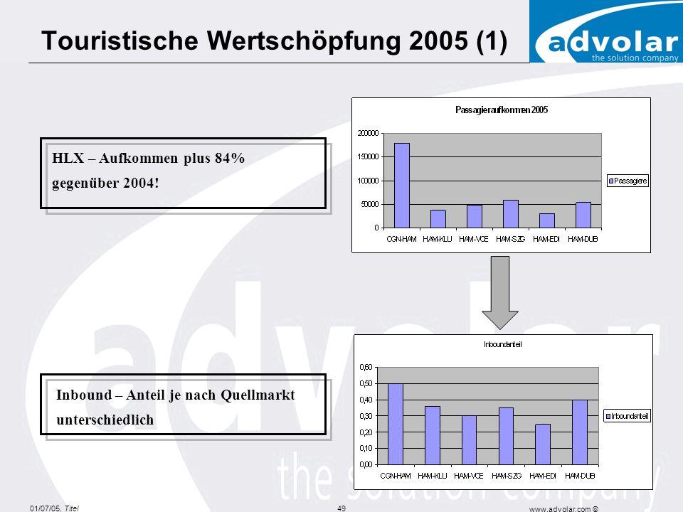 Touristische Wertschöpfung 2005 (1)