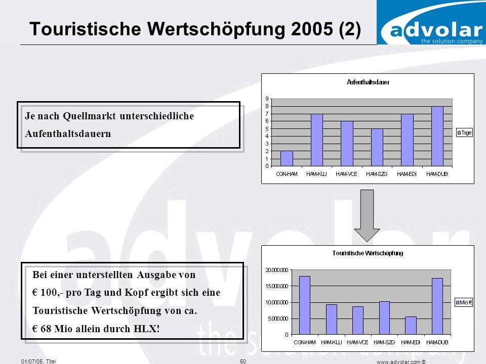 Touristische Wertschöpfung 2005 (2)