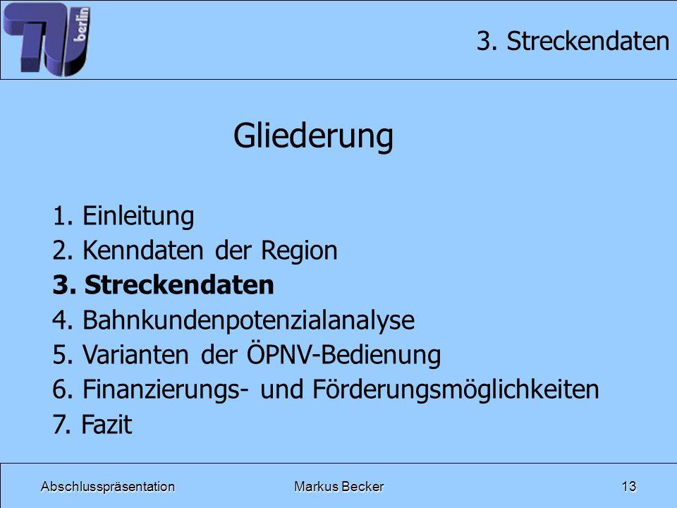 Gliederung 3. Streckendaten 1. Einleitung 2. Kenndaten der Region