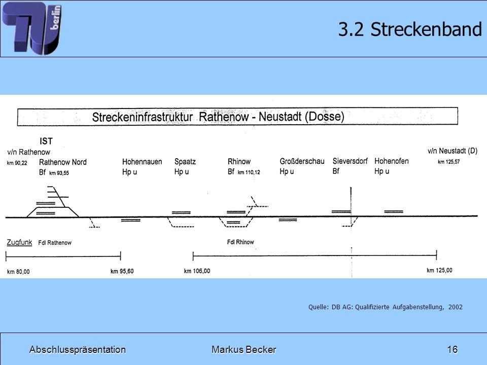 3.2 Streckenband Abschlusspräsentation Markus Becker