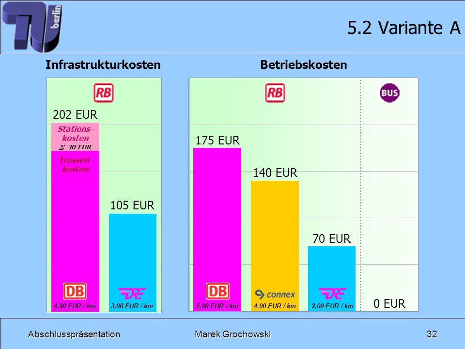 5.2 Variante A Infrastrukturkosten Betriebskosten 202 EUR 105 EUR