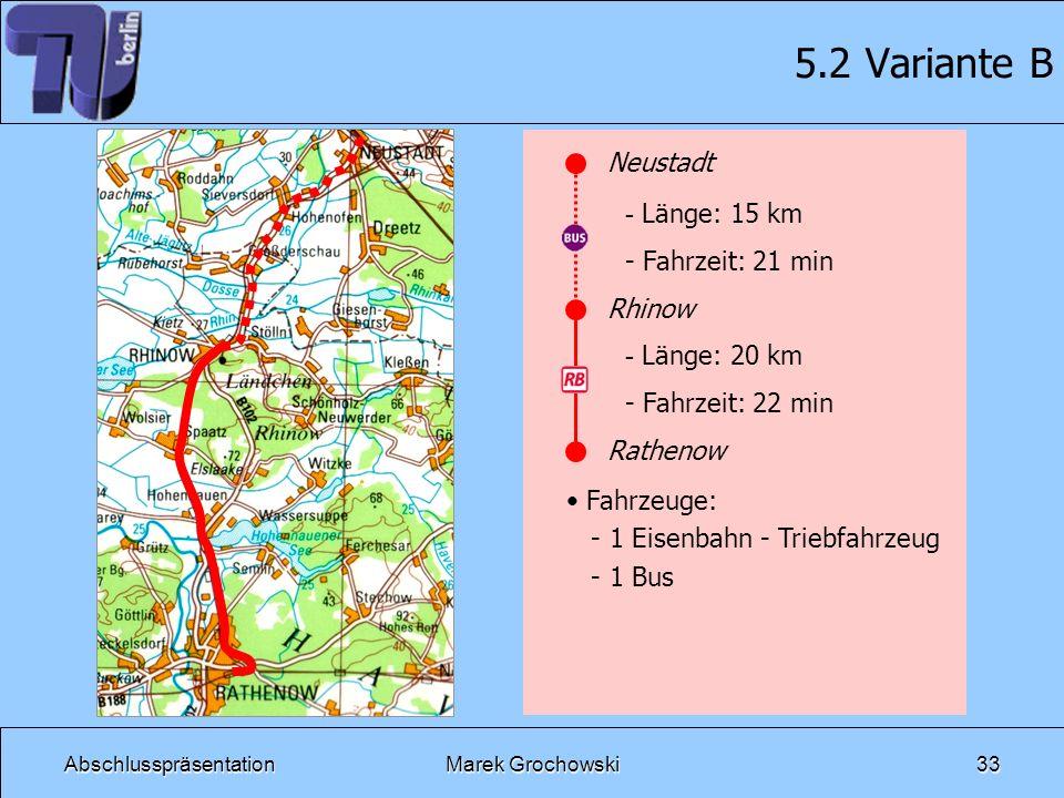 5.2 Variante B Neustadt Länge: 15 km Fahrzeit: 21 min Rhinow