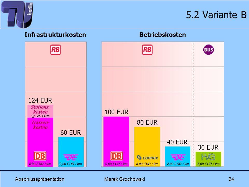 5.2 Variante B Infrastrukturkosten Betriebskosten 124 EUR 60 EUR