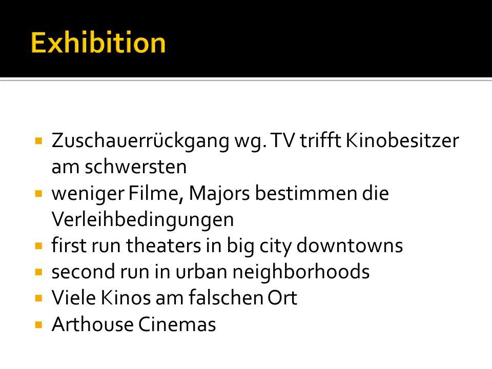 Exhibition Zuschauerrückgang wg. TV trifft Kinobesitzer am schwersten