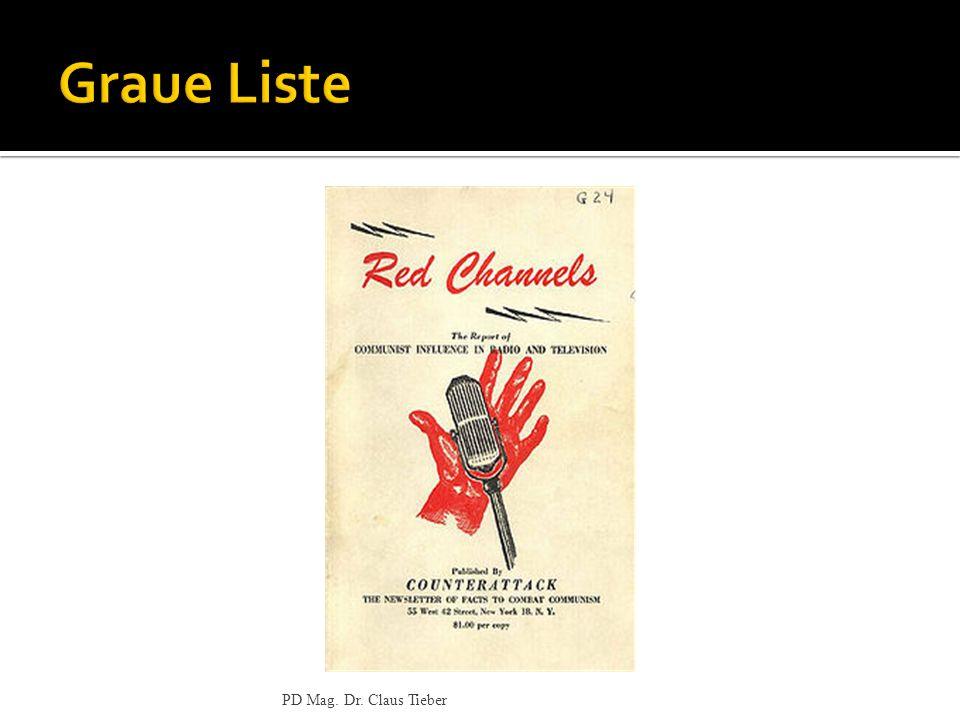 Graue Liste PD Mag. Dr. Claus Tieber