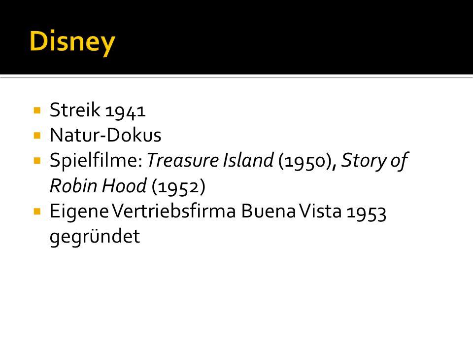 Disney Streik 1941 Natur-Dokus