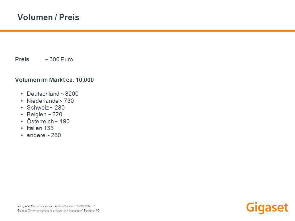 Volumen / Preis Preis ~ 300 Euro Volumen im Markt ca. 10.000
