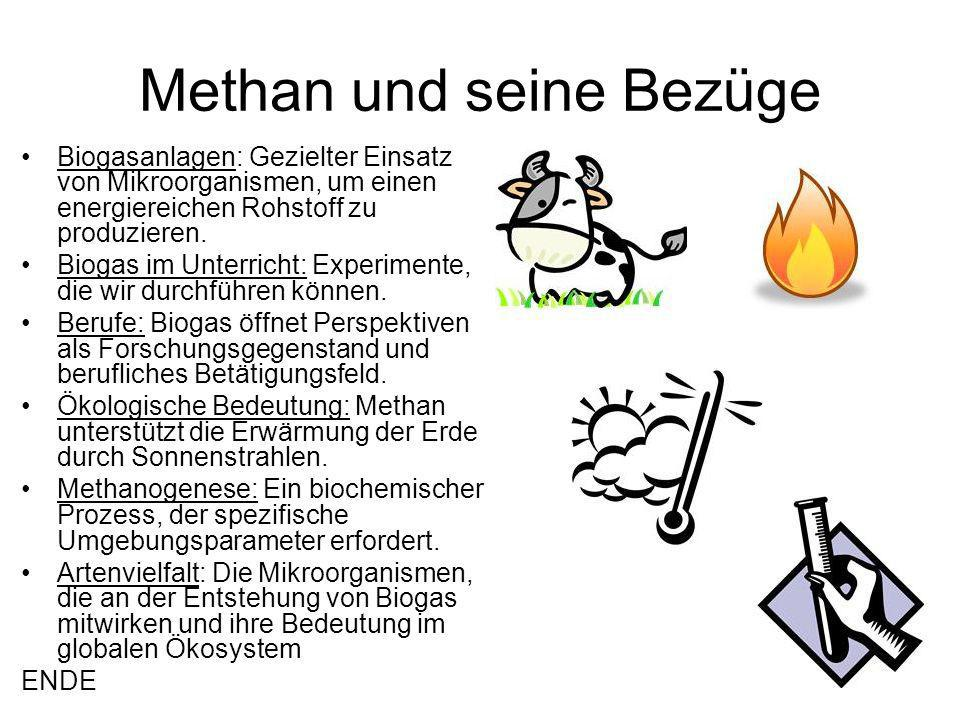 Methan und seine Bezüge