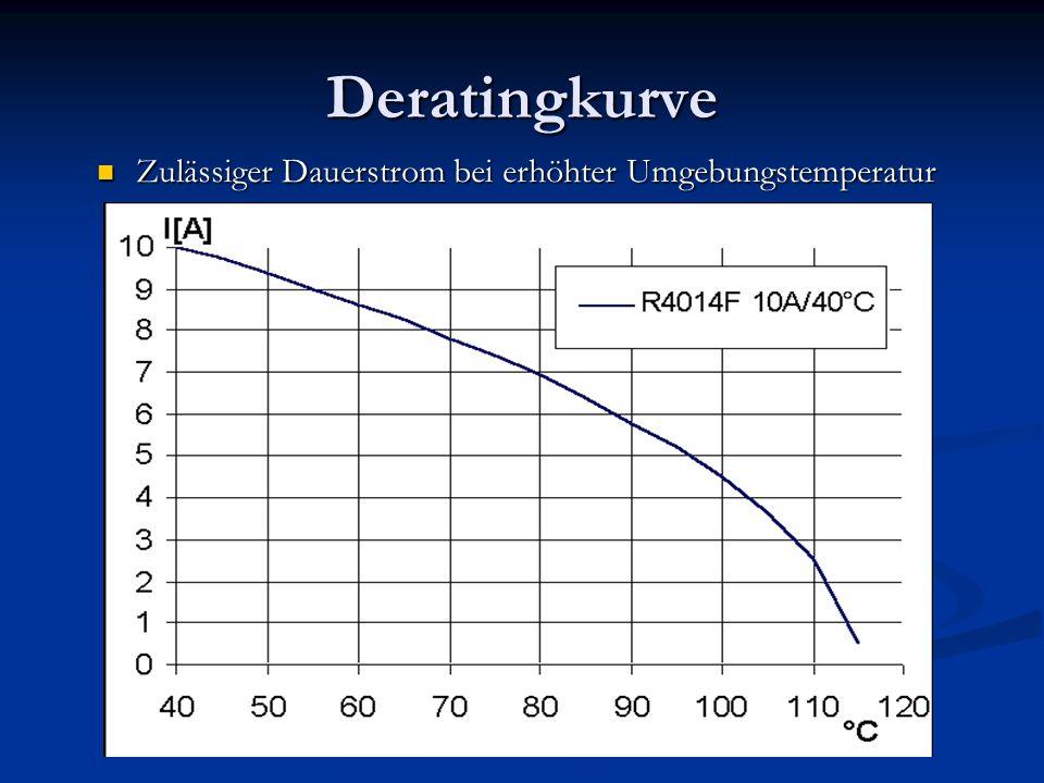 Deratingkurve Zulässiger Dauerstrom bei erhöhter Umgebungstemperatur