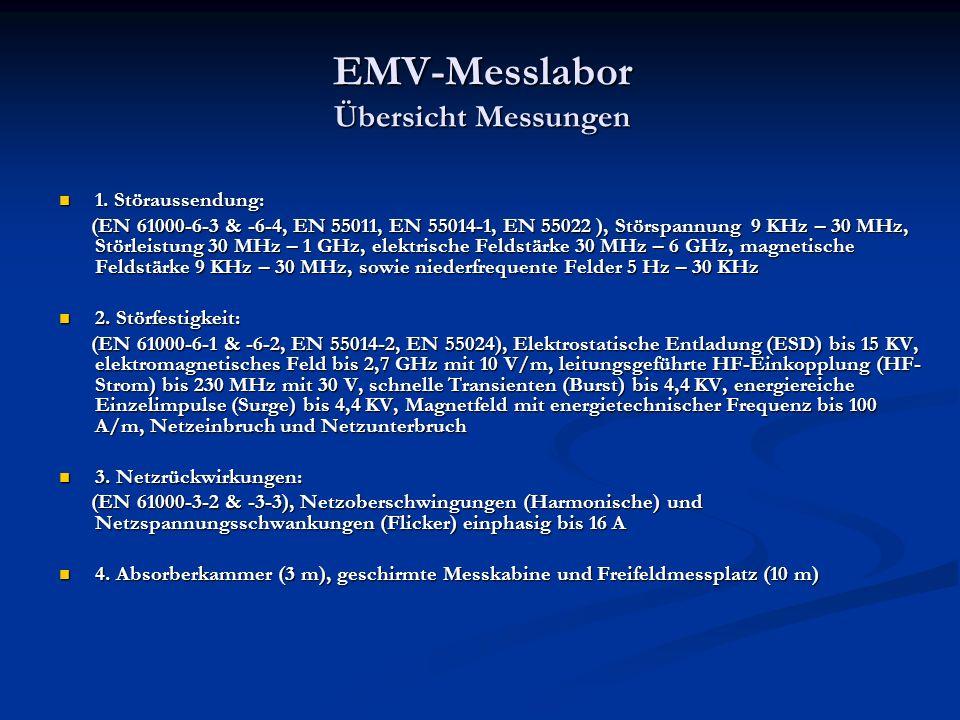 EMV-Messlabor Übersicht Messungen