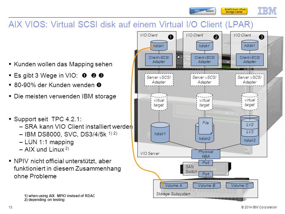 AIX VIOS: Virtual SCSI disk auf einem Virtual I/O Client (LPAR)
