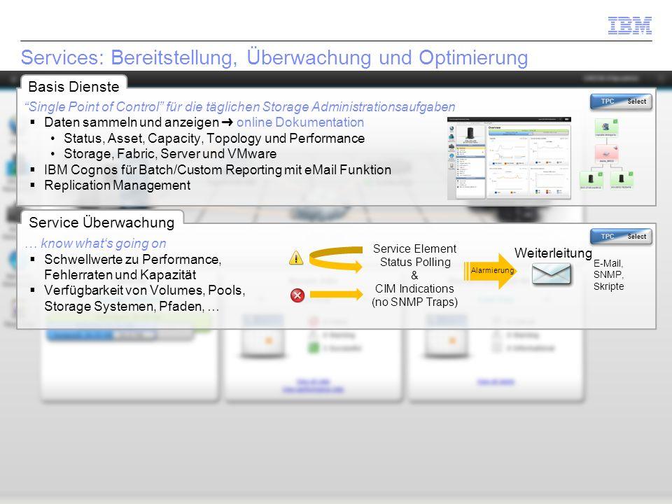 Services: Bereitstellung, Überwachung und Optimierung