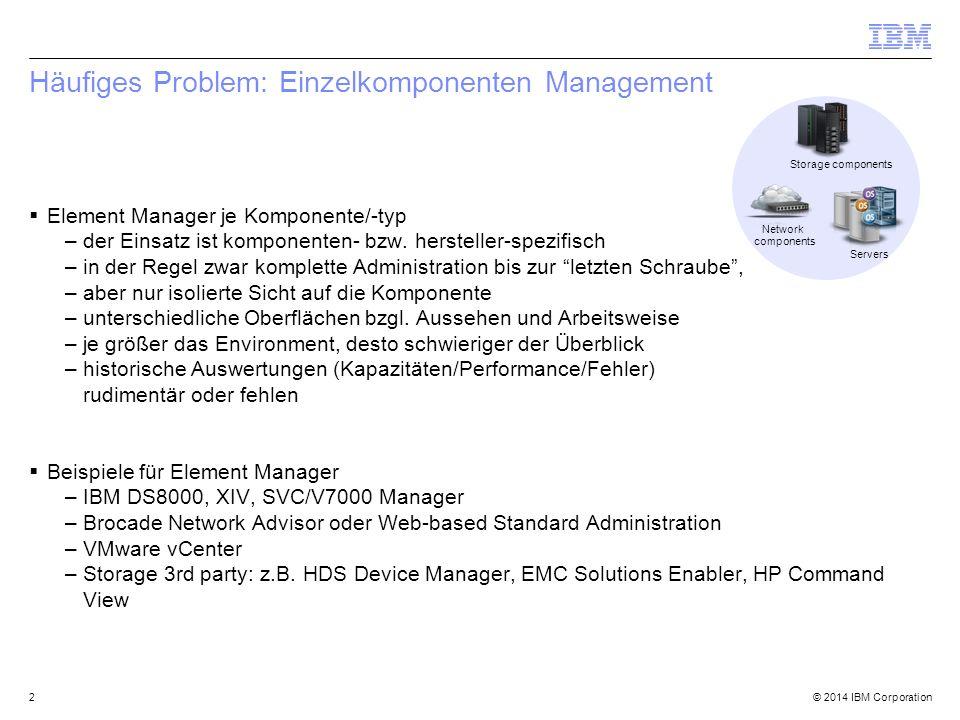 Häufiges Problem: Einzelkomponenten Management