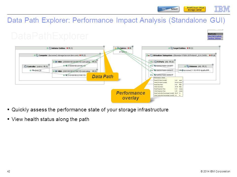 Data Path Explorer: Performance Impact Analysis (Standalone GUI)