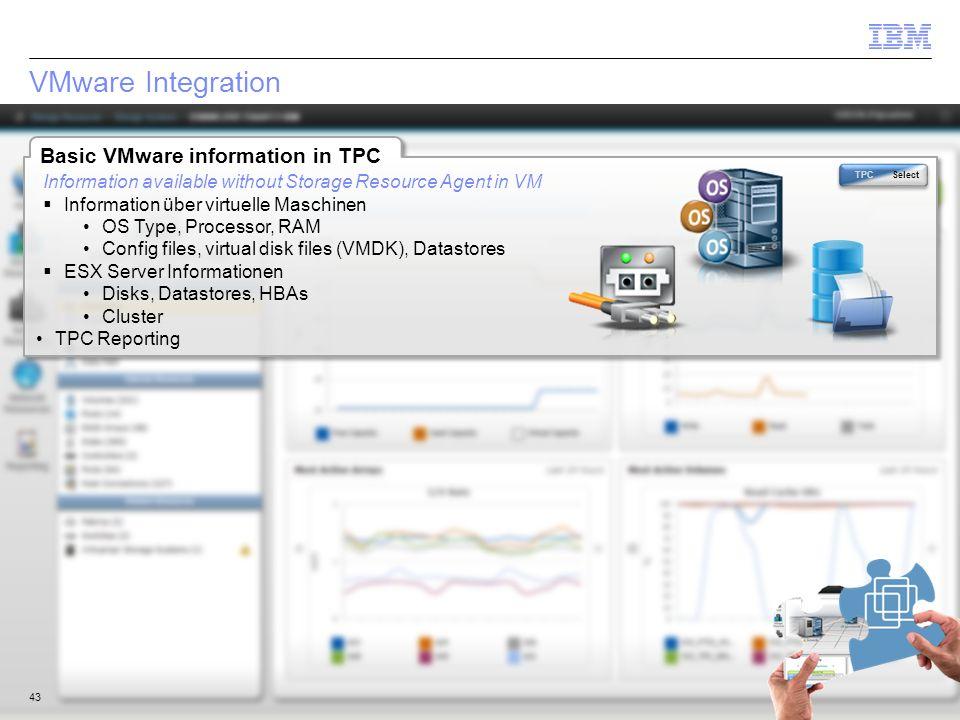 VMware Integration Basic VMware information in TPC