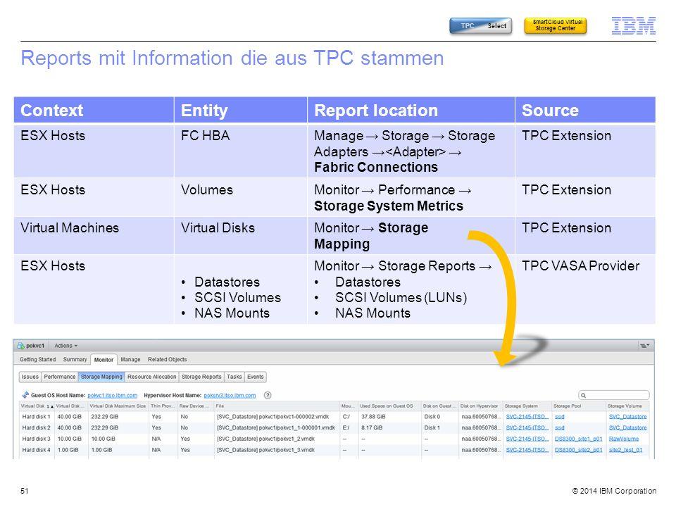 Reports mit Information die aus TPC stammen
