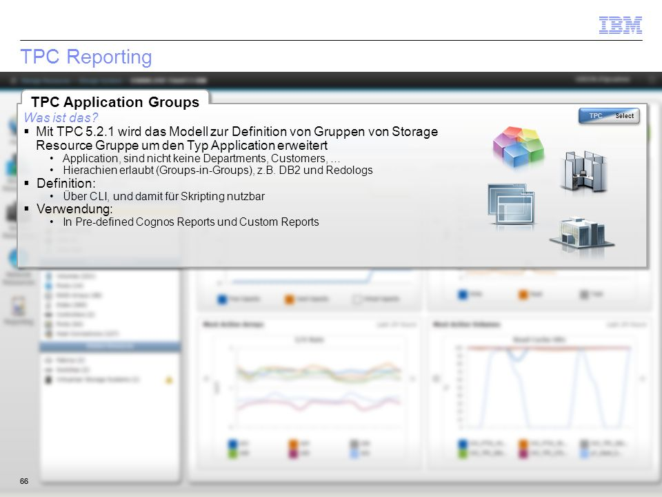 TPC Reporting TPC Application Groups Was ist das