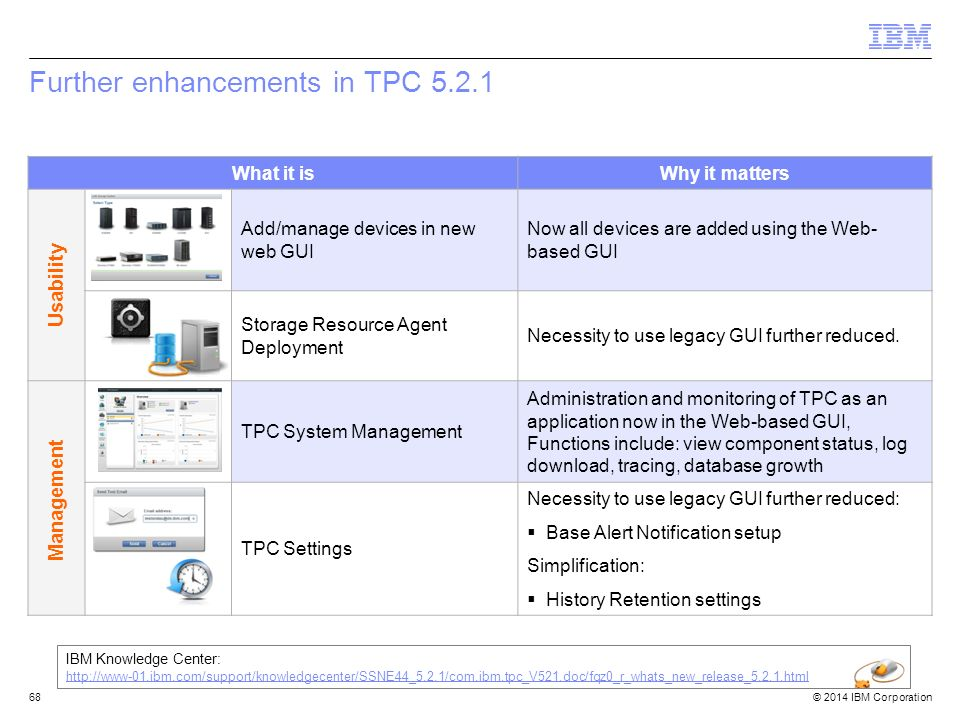 Further enhancements in TPC 5.2.1
