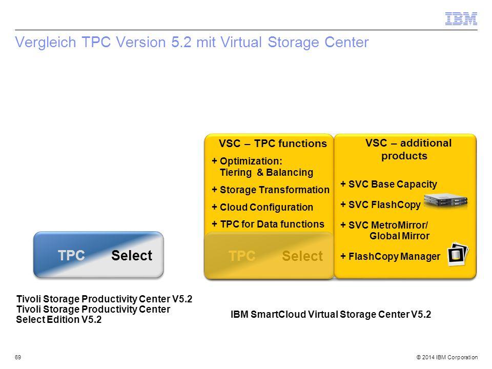 Vergleich TPC Version 5.2 mit Virtual Storage Center