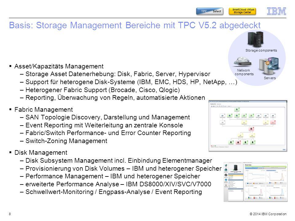 Basis: Storage Management Bereiche mit TPC V5.2 abgedeckt