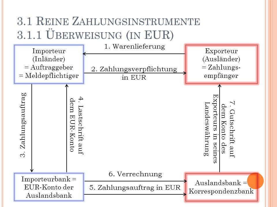 3.1 Reine Zahlungsinstrumente 3.1.1 Überweisung (in EUR)