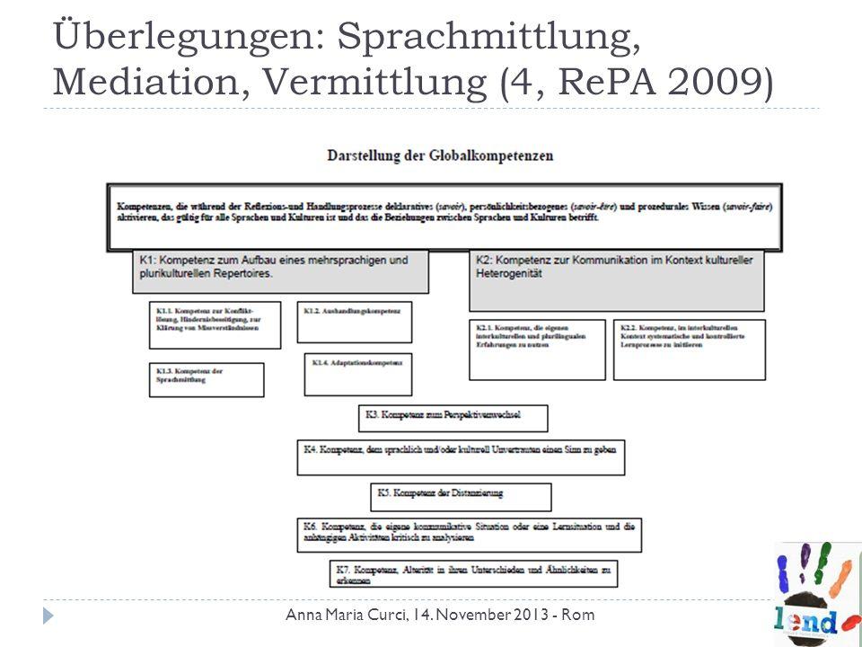 Überlegungen: Sprachmittlung, Mediation, Vermittlung (4, RePA 2009)