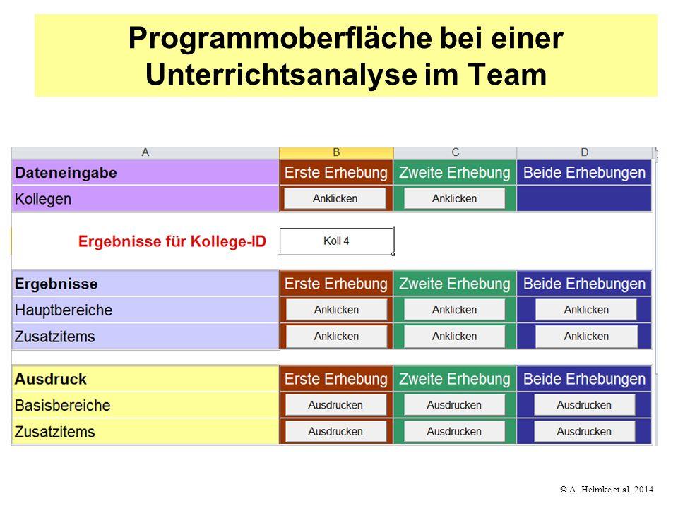 Programmoberfläche bei einer Unterrichtsanalyse im Team