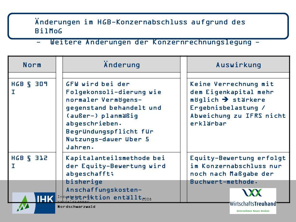 - Weitere Änderungen der Konzernrechnungslegung -