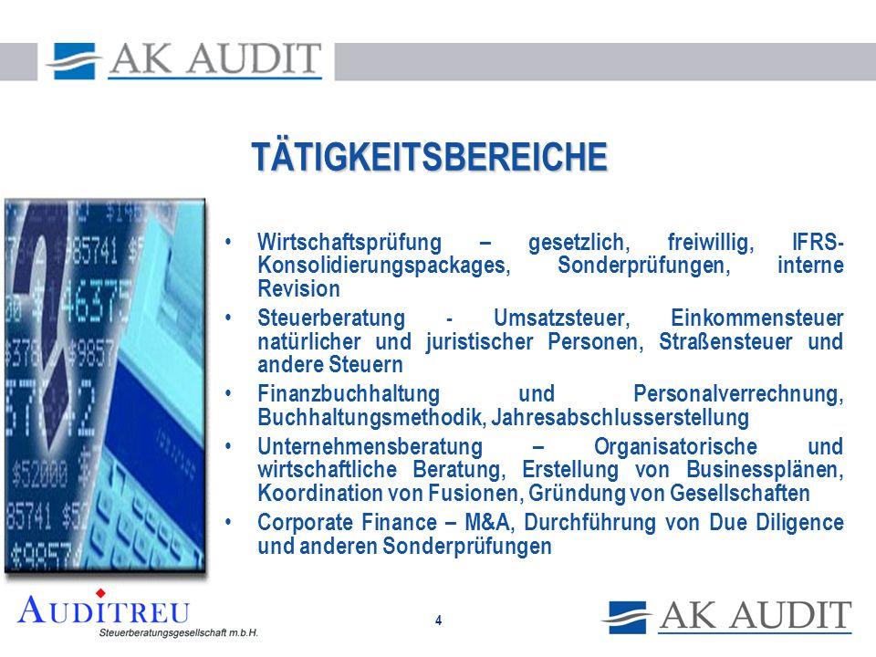 TÄTIGKEITSBEREICHE Wirtschaftsprüfung – gesetzlich, freiwillig, IFRS-Konsolidierungspackages, Sonderprüfungen, interne Revision.