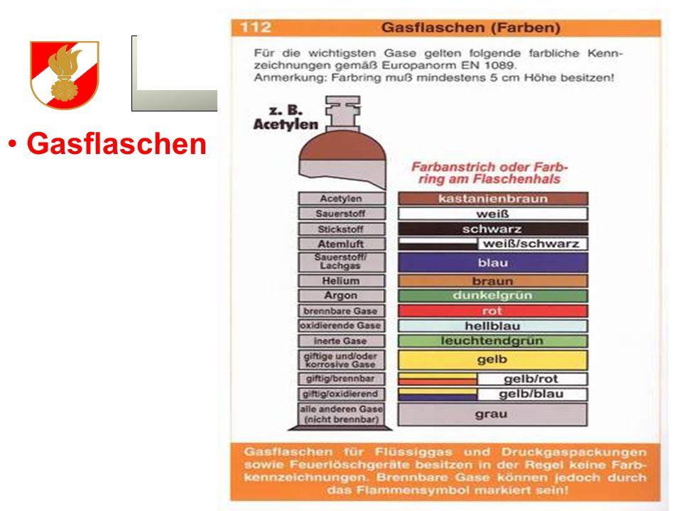 Gasflaschen OBM SCHWARZ