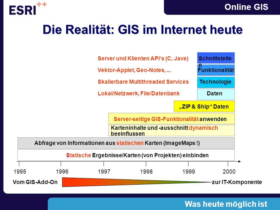 Die Realität: GIS im Internet heute