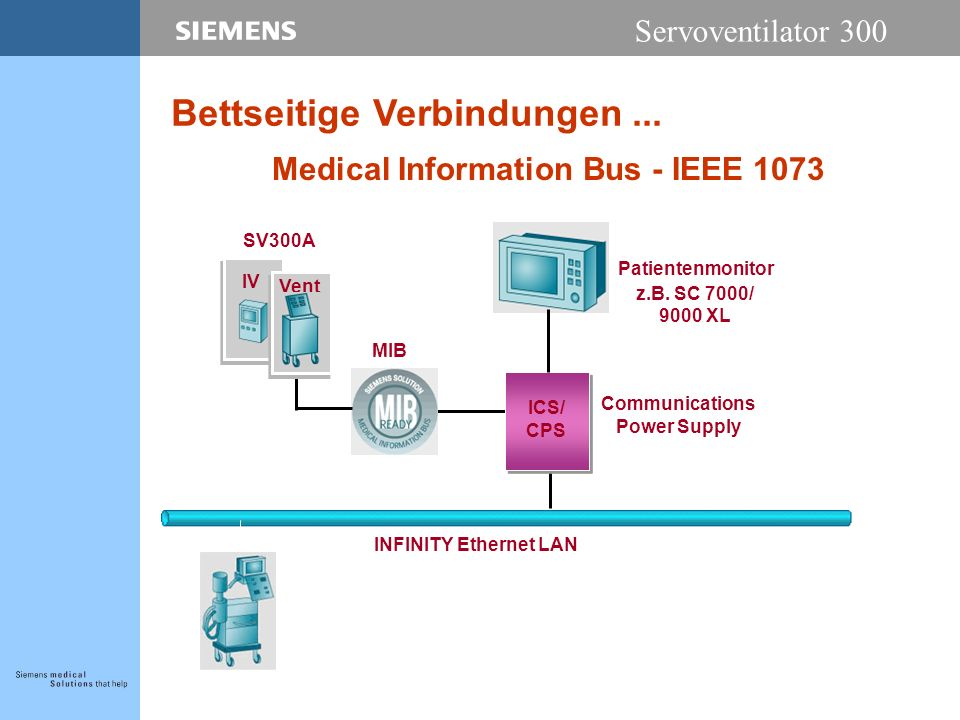 Medical Information Bus - IEEE 1073 Communications Power Supply