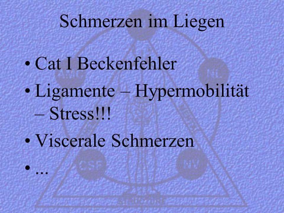 Schmerzen im Liegen Cat I Beckenfehler. Ligamente – Hypermobilität – Stress!!! Viscerale Schmerzen.
