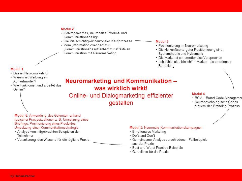 Neuromarketing und Kommunikation – was wirklich wirkt!