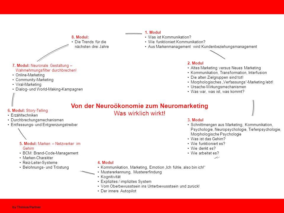 Von der Neuroökonomie zum Neuromarketing
