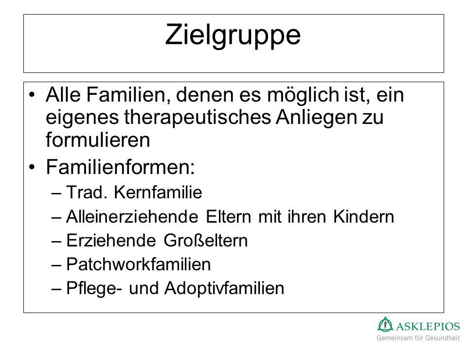 Zielgruppe Alle Familien, denen es möglich ist, ein eigenes therapeutisches Anliegen zu formulieren.