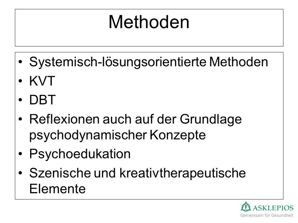 Methoden Systemisch-lösungsorientierte Methoden KVT DBT
