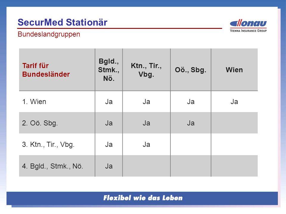 SecurMed Stationär Bundeslandgruppen Tarif für Bundesländer