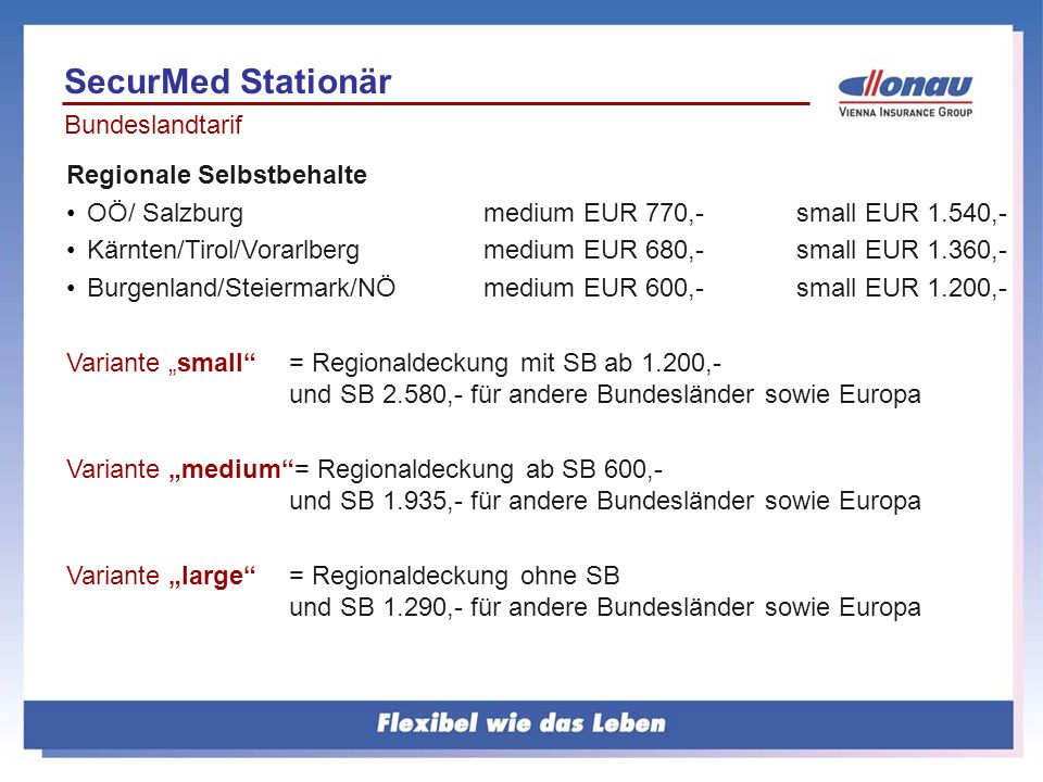 SecurMed Stationär Bundeslandtarif Regionale Selbstbehalte