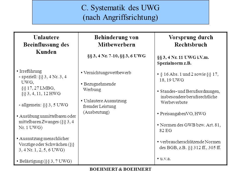 C. Systematik des UWG (nach Angriffsrichtung)