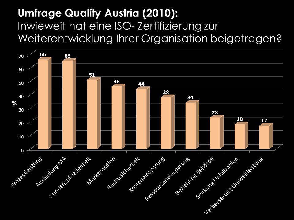 Umfrage Quality Austria (2010): Inwieweit hat eine ISO- Zertifizierung zur Weiterentwicklung Ihrer Organisation beigetragen