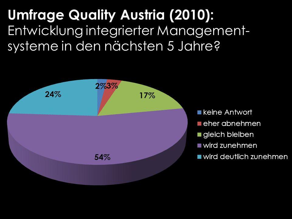 Umfrage Quality Austria (2010): Entwicklung integrierter Management-systeme in den nächsten 5 Jahre