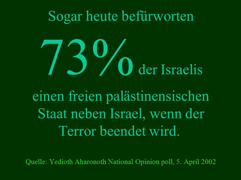 Sogar heute befürworten 73% der Israelis einen freien palästinensischen Staat neben Israel, wenn der Terror beendet wird.