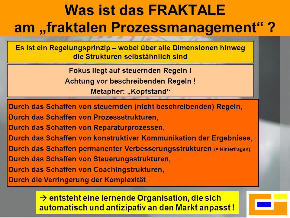 """Was ist das FRAKTALE am """"fraktalen Prozessmanagement"""