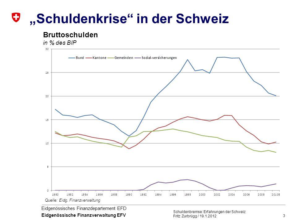 """""""Schuldenkrise in der Schweiz"""