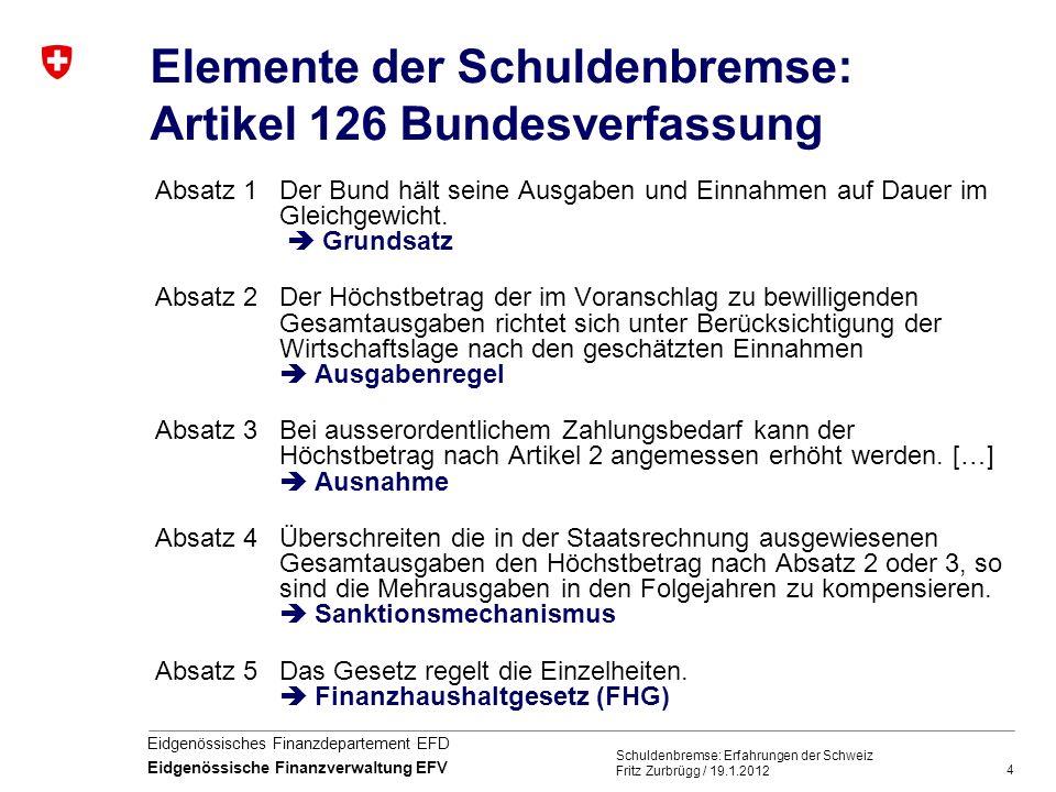 Elemente der Schuldenbremse: Artikel 126 Bundesverfassung