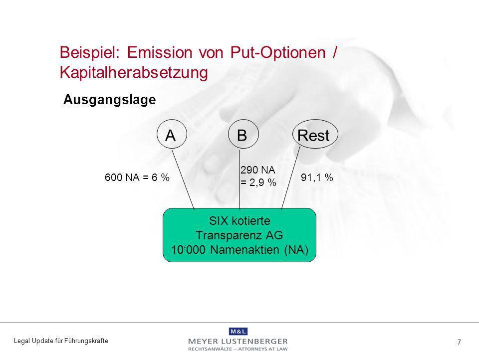 Beispiel: Emission von Put-Optionen / Kapitalherabsetzung
