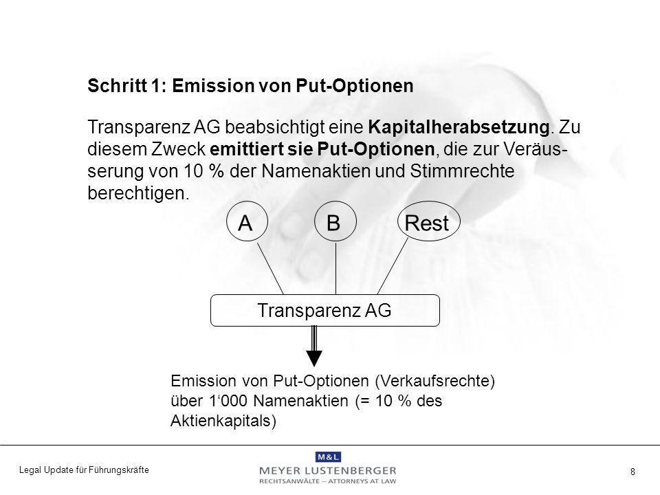 A B Rest Schritt 1: Emission von Put-Optionen